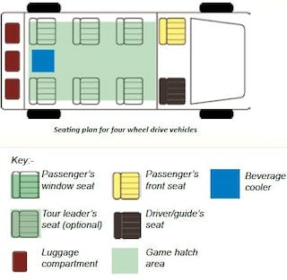 Vehicle Plan